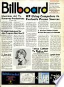 12 svi 1973