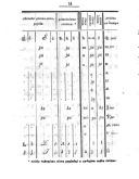 Stranica 14