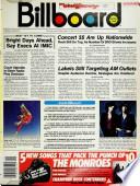 8 svi 1982